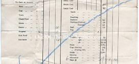 Gwenallt Colliery, Partridge Jones & Co Ltd – Wages Docket