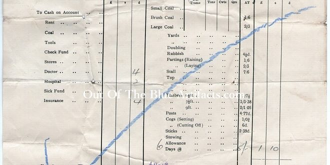 Gwenallt Colliery, Partridge Jones & Co Ltd – Wages Docket