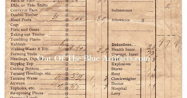 Pantyffynnon Colliery – Wages Docket